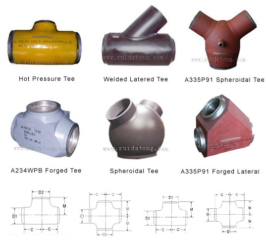 Shijiazhuang Ruidatong Pipe Fitting Co.,Ltd